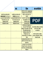 rules-for-articles.png.pdf