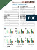 HP data