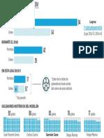 Estadísticas de Germán Ezequiel Cano