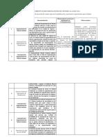 Matriz de Seguimiento de Recomendaciones Del Informe Ai