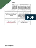 API Numero 2 Derecho Privado III Completa