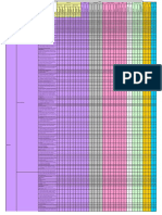 Matriz Compatibilidad PDUCPT2010-2030