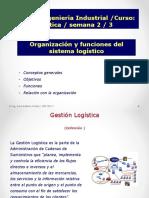 Semana 2-Organización, Funciones y Objetivos Logísticos