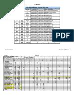 ADB SSmatRequirement Just Ref