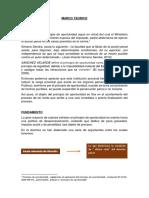 MARCO TEORICO PRINCI DE OPORT.docx