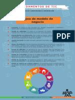 pdf_tiposdenegocio.pdf