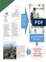 Infografía Etica Empresarial v Semestre