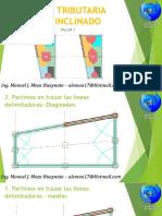Diapositiva 2 - Area Tributaria