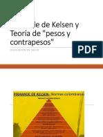 Piramide de Kelsen Func Estado Colombiano