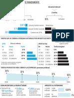 Grafico Piezas Ley de Financiamiento