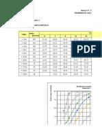 Curvas de Distribución Granulométrica