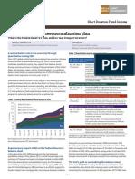 Feds Balance Sheet Normalization Plan