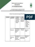 bukti monitoring penggunaan Apd dan tidak lanjut.docx