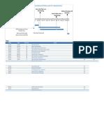 timeline for implementation team report pdf