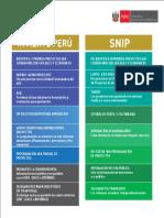 332590660 Cuadro Comparativo SNIP vs Invierte Pe (1) Converted