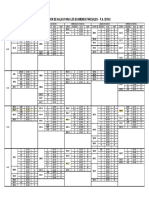 Distribucion Examenes Parciales 2018 2
