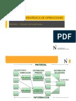 Gestion Tactica de Operaciones - Semana 3 y 4