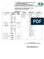 5.1.5. EP 4. Rencana Upaya Pencegahan Resiko Dan Minimalisasi Resiko