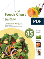 Acid-Alkaline+Food+Chart.pdf
