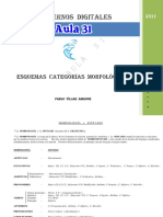Esquema Categoria Gramatical Verbos.pdf