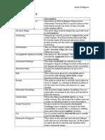 Singing-Glossary.pdf