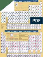 Tabela Periodica dos Elementos.pdf