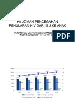 Pedoman Pencegahan Penularan Hiv Dari Ibu Ke Anak