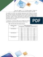 1 Y 2 Informes Praticas _delaboratorio _bioquimica Metabolica -22!05!2015 (1)