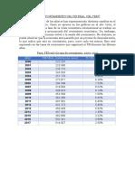 El Comportamiento Del Pbi Real Del Perú