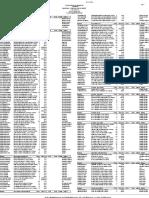 lista de precios - DELTRON.pdf