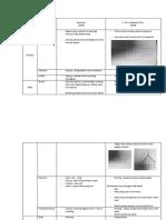Sistem Karakteristik Arsitektur Rumah Gadang Tanah Datar