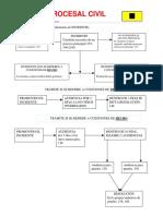 4Esquema Procedimiento de incidente (LOJ).pdf