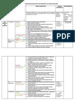 Matriz de Operacionalizacinde Linstrumento de Investigacin