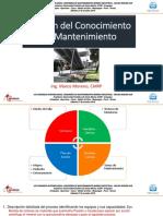 PC1-Gestión Del Conocimiento - Marco Moreno.pptx [Repaired]