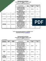 Powervar-PerkinElmer North American UPS Matrix Ver#13-01i Rev A