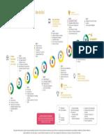 psicologia_cv-final-malla.pdf