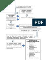 EFICACIA DEL CONTRATO.docx