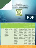 Software Tablas.pptx