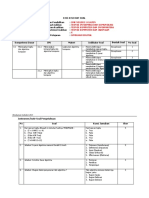 Hyd Format Lk 4 Analisis Penilaian