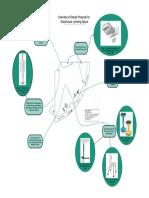 design proposal - floor plan mind map-3