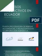 Presentación Procesos Productivos Ecuador