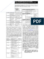 DGMS Exam Notification of Coal 2010