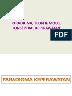 Paradigmateori__model_keperawatan.ppt