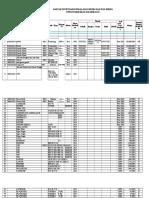 1dafrat Inventaris Barang Medis Dan Non Medis