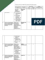 Matrik Kurikulum SKKNI Analisis SIG Lanjut (M.71IGN00.156.2)