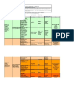 Formato Plan de Apropiación Tics
