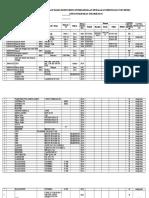 3.Bukti Pelaksanaan Monitoring Dan Hasil Monitoring Pemeliharaan Peralatan Medis Dan Non Medis