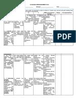 40% Tool SBM Assessment FINAL.pdf
