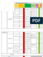 Job Safety Analysis Form Job No:: (Project Based) Pearl Energy