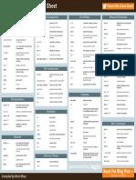 Linux-Cheat-Sheet-Sponsored.pdf